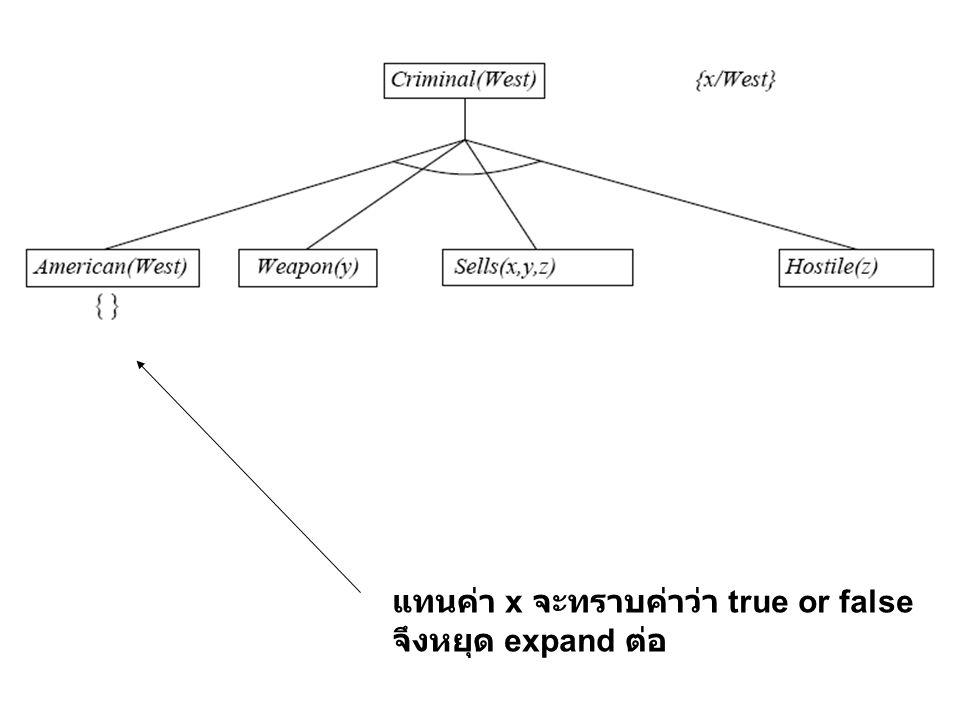 แทนค่า x จะทราบค่าว่า true or false