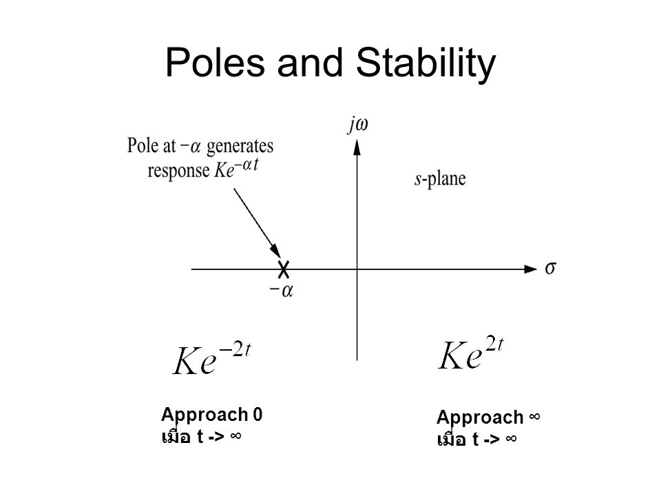 Poles and Stability Approach 0 Approach ∞ เมื่อ t -> ∞