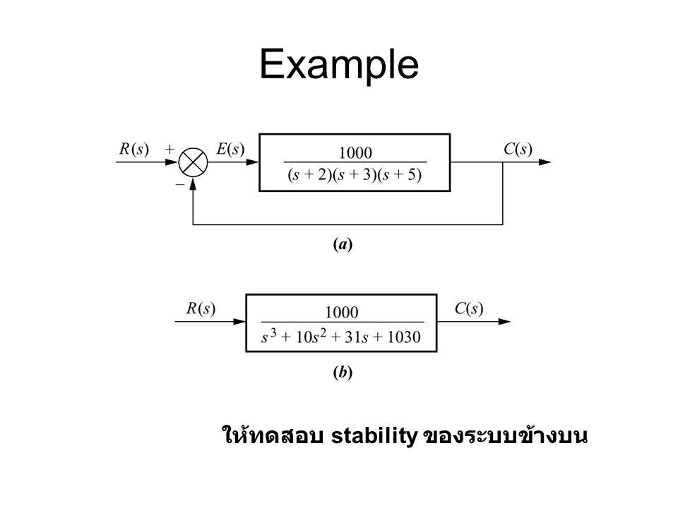 Example ให้ทดสอบ stability ของระบบข้างบน