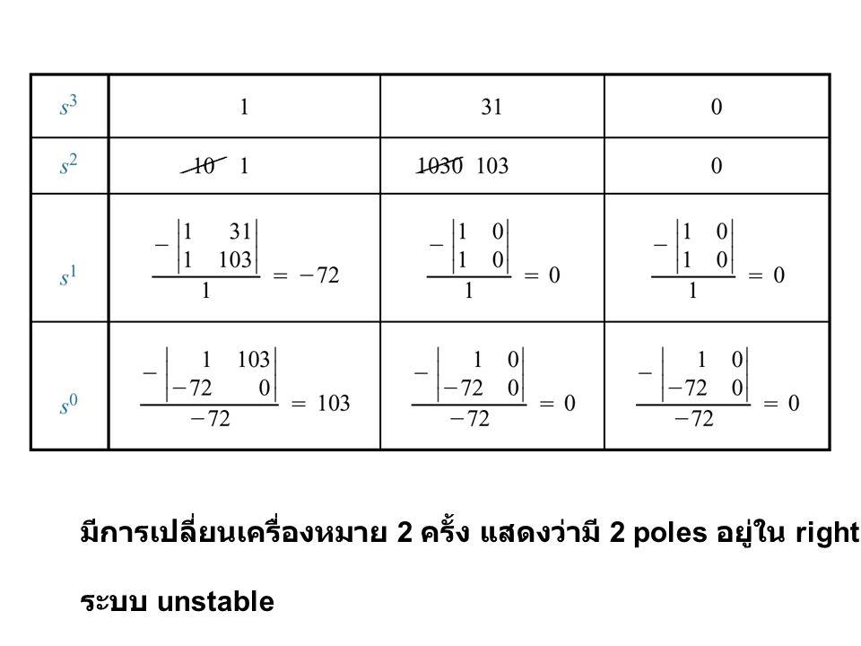 มีการเปลี่ยนเครื่องหมาย 2 ครั้ง แสดงว่ามี 2 poles อยู่ใน right-half plane