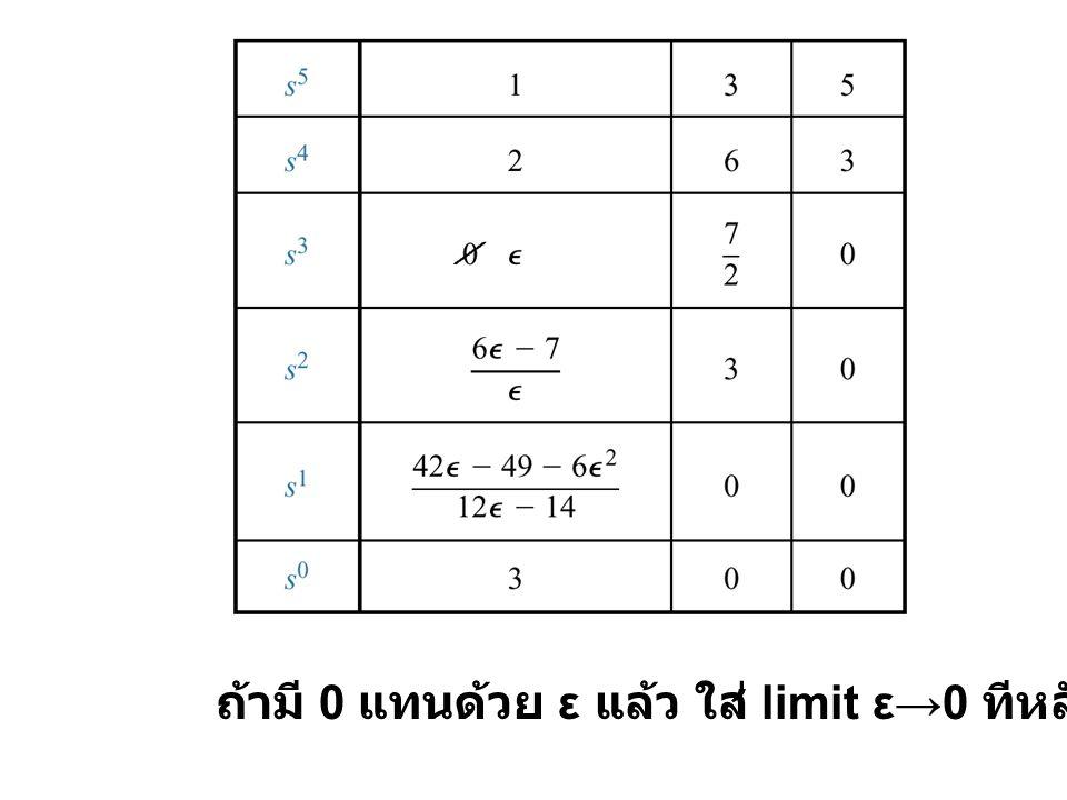 ถ้ามี 0 แทนด้วย ε แล้ว ใส่ limit ε→0 ทีหลัง