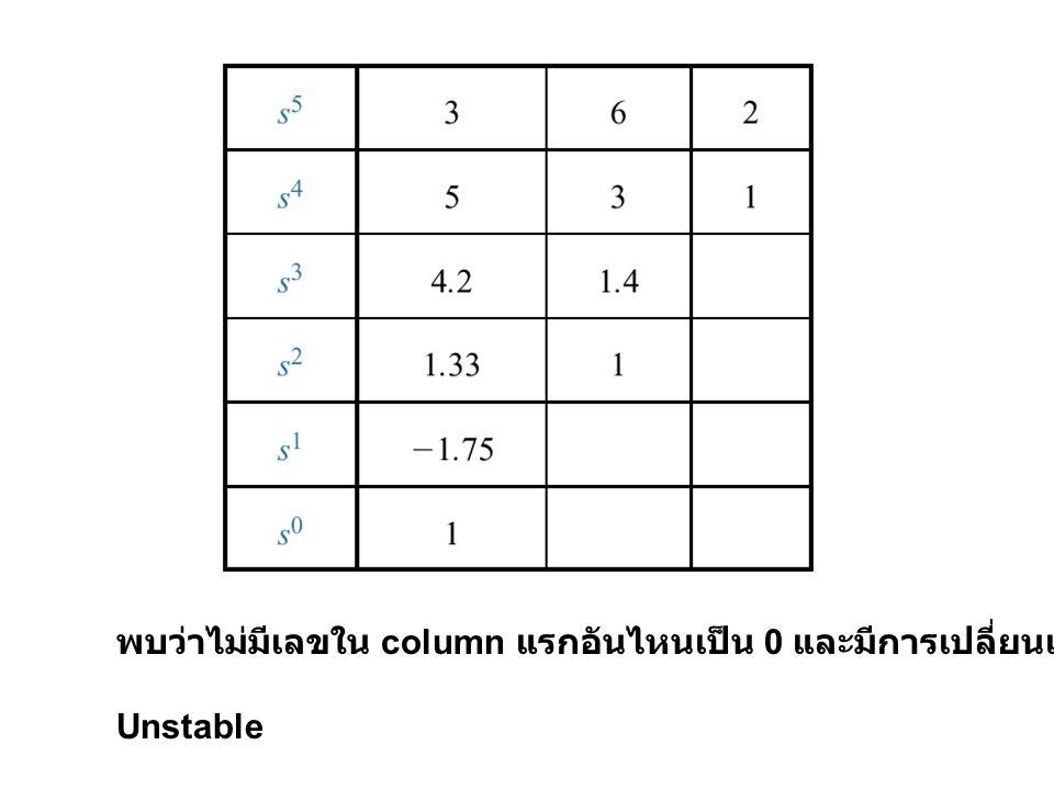 พบว่าไม่มีเลขใน column แรกอันไหนเป็น 0 และมีการเปลี่ยนเครื่องหมาย 2 ครั้ง