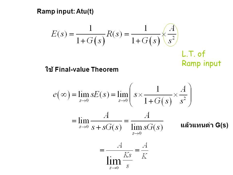 L.T. of Ramp input Ramp input: Atu(t) ใช้ Final-value Theorem