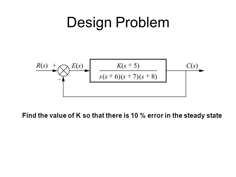 Design Problem Find the value of K so that there is 10 % error in the steady state