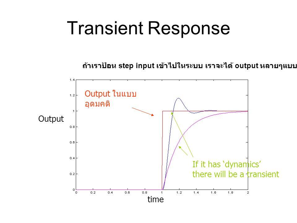 Transient Response Output ในแบบ อุดมคติ Output If it has 'dynamics'