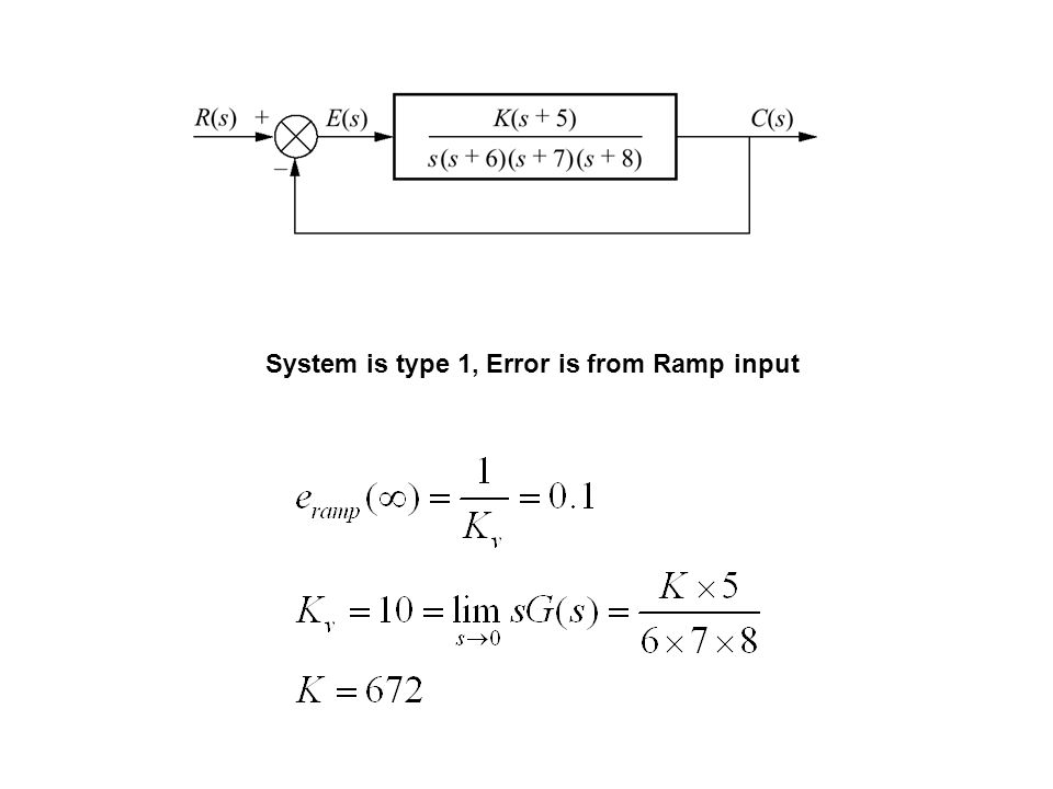 System is type 1, Error is from Ramp input