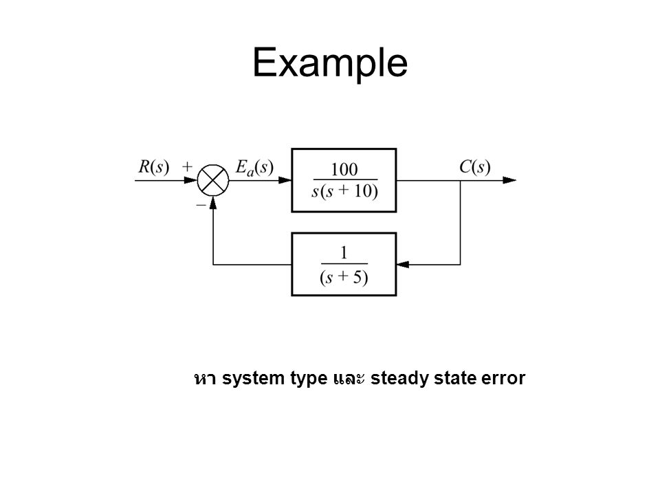 Example หา system type และ steady state error