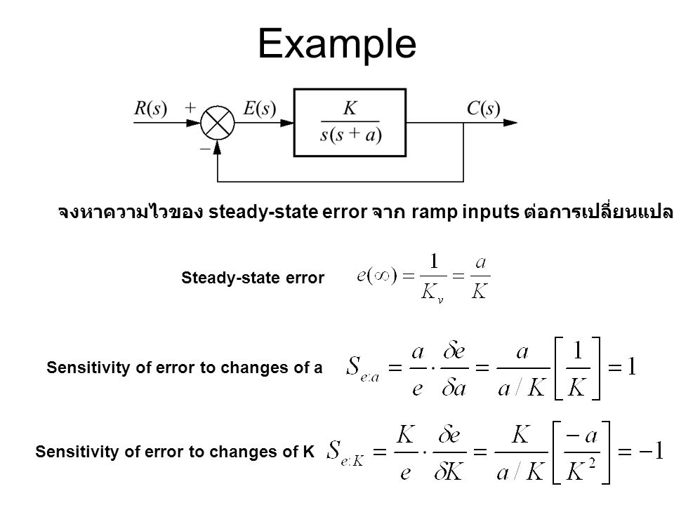 Example จงหาความไวของ steady-state error จาก ramp inputs ต่อการเปลี่ยนแปลงของ a และ K. Steady-state error.
