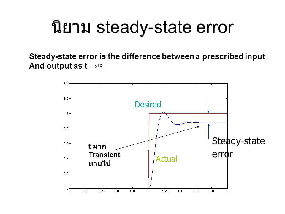 นิยาม steady-state error