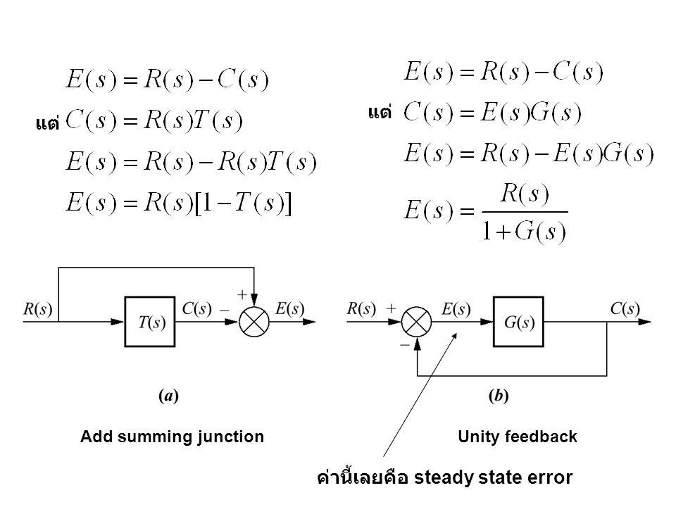ค่านี้เลยคือ steady state error