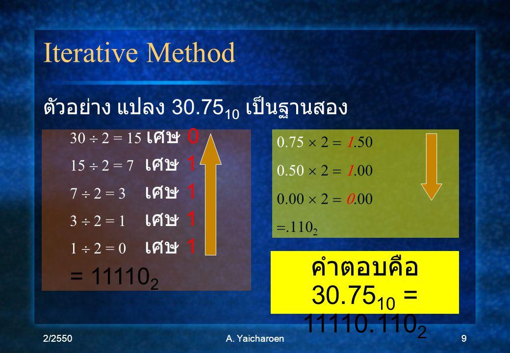 Iterative Method คำตอบคือ 30.7510 = 11110.1102 = 111102