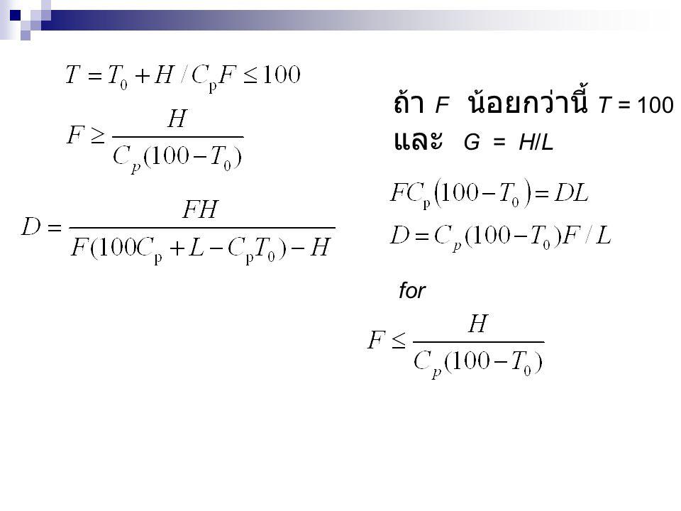 ถ้า F น้อยกว่านี้ T = 100 oC และ G = H/L for