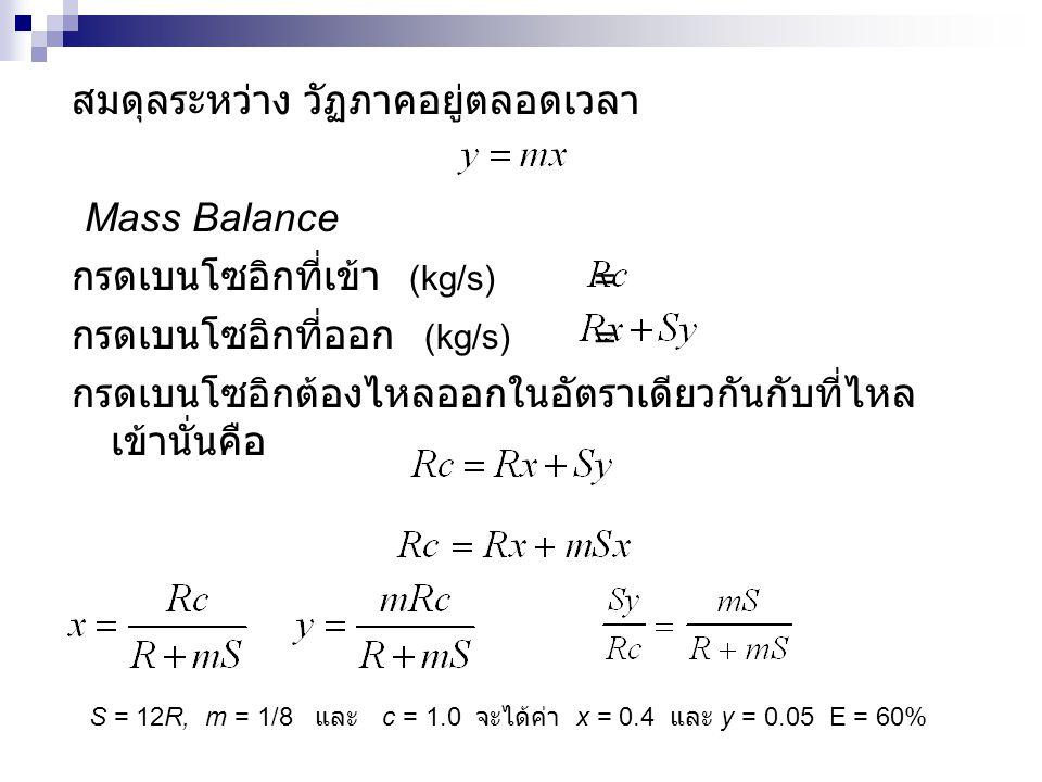 สมดุลระหว่าง วัฏภาคอยู่ตลอดเวลา Mass Balance
