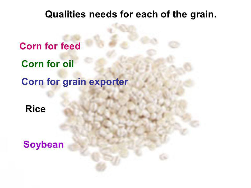 Qualities needs for each of the grain.