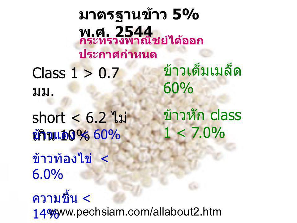 มาตรฐานข้าว 5% พ.ศ. 2544 ข้าวเต็มเมล็ด 60% Class 1 > 0.7 มม.