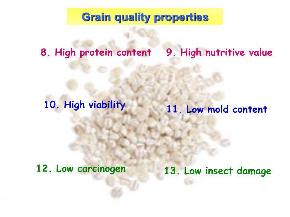 Grain quality properties