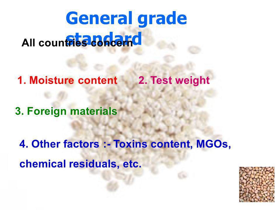 General grade standard