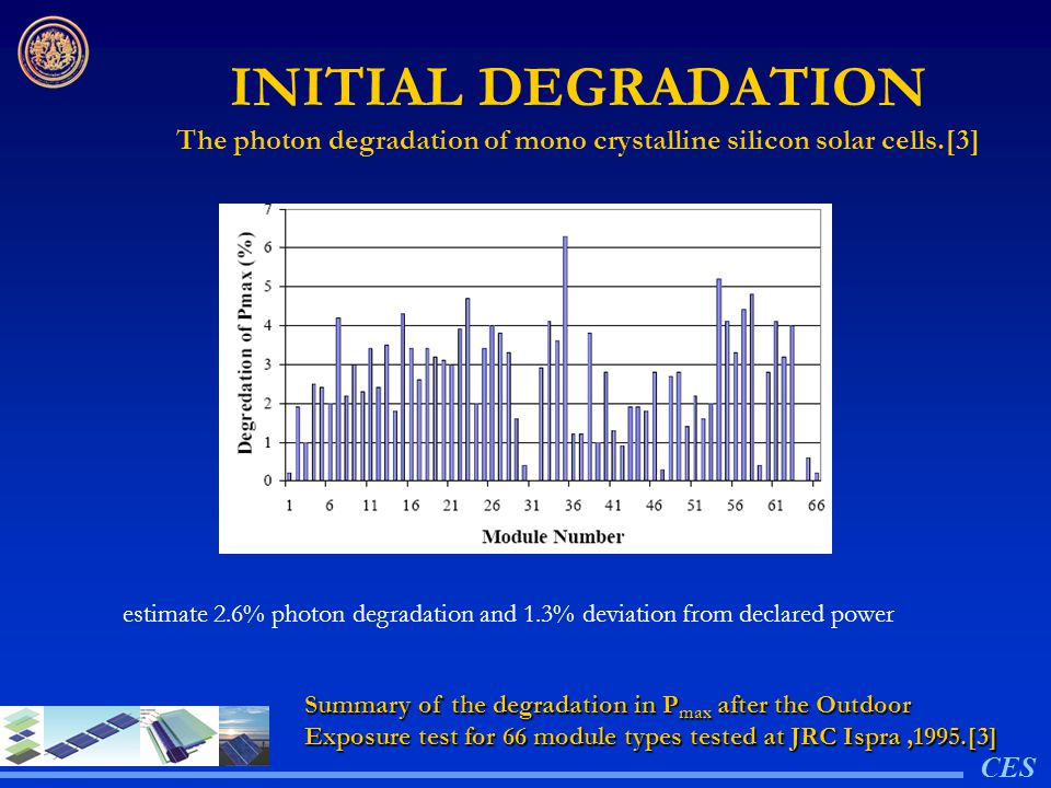 CES INITIAL DEGRADATION The photon degradation of mono crystalline silicon solar cells.[3]