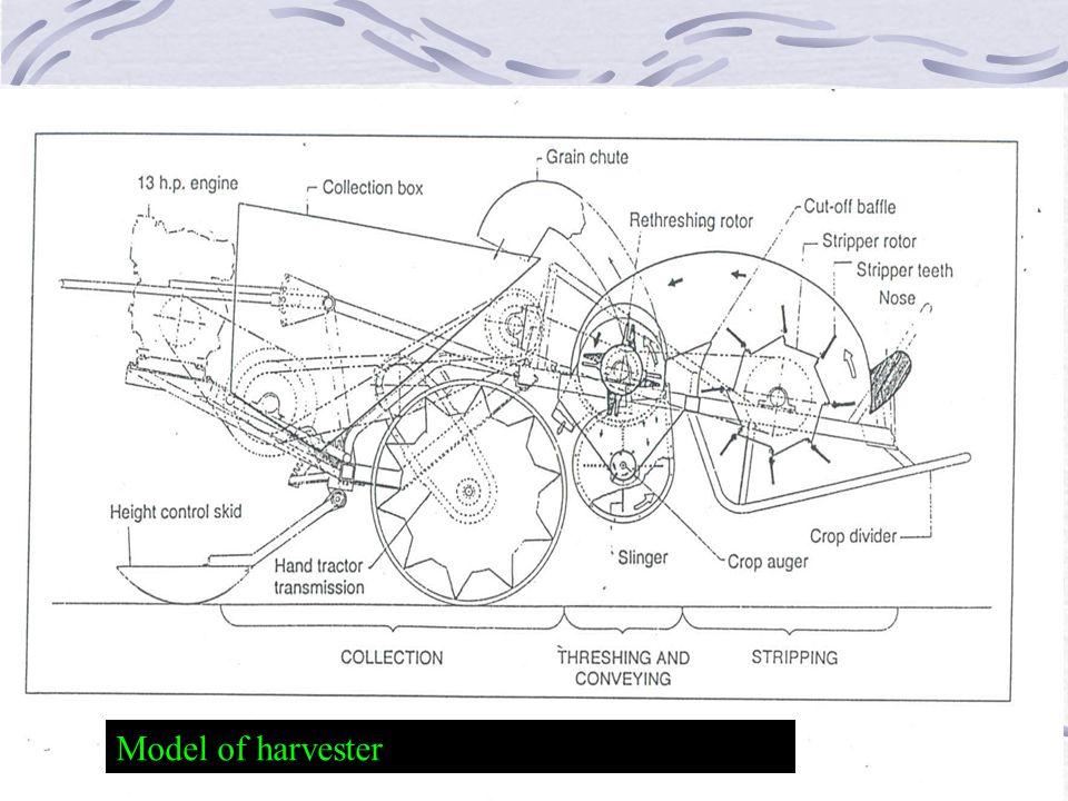 Model of harvester