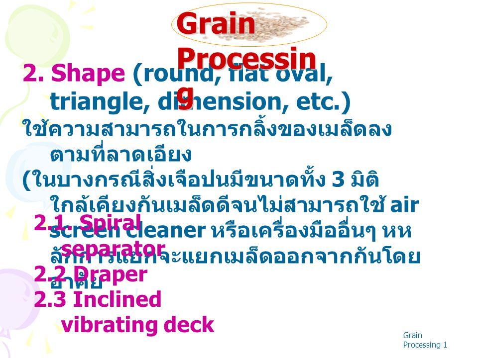 Grain Processing 2. Shape (round, flat oval, triangle, dimension, etc.) ใช้ความสามารถในการกลิ้งของเมล็ดลงตามที่ลาดเอียง.