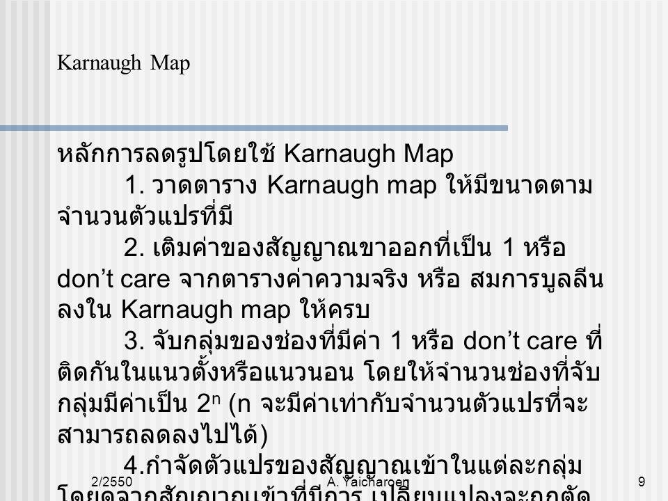 หลักการลดรูปโดยใช้ Karnaugh Map