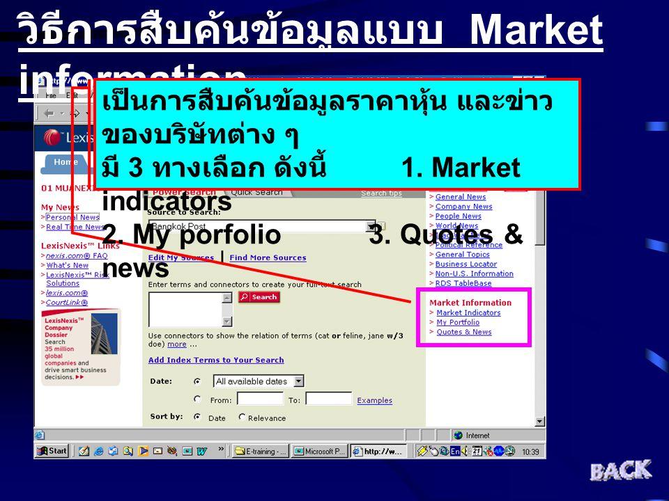 วิธีการสืบค้นข้อมูลแบบ Market information
