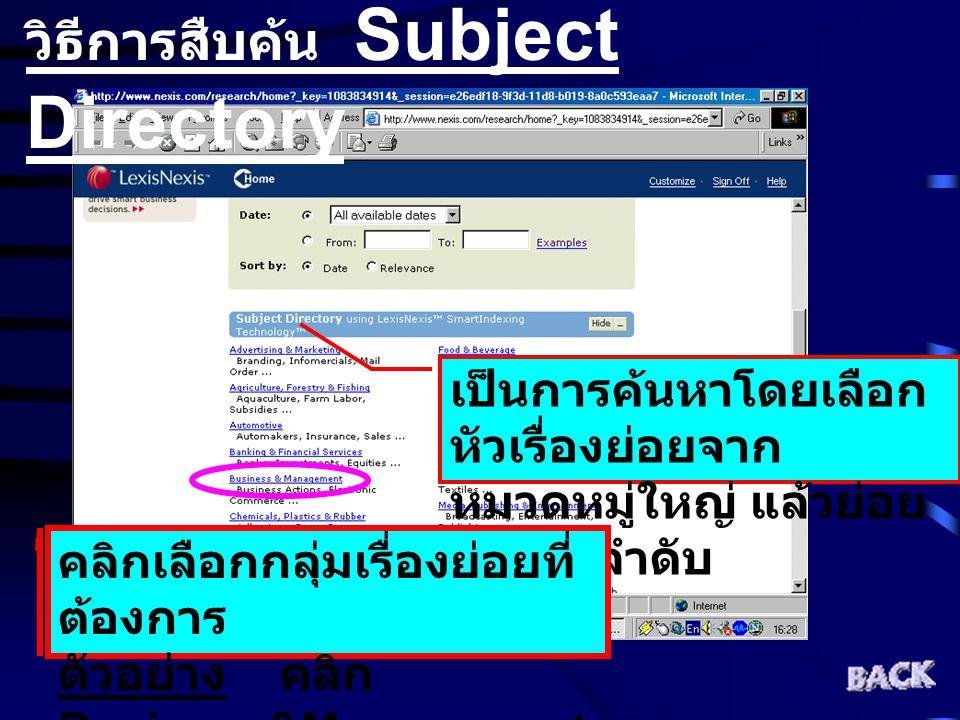 วิธีการสืบค้น Subject Directory