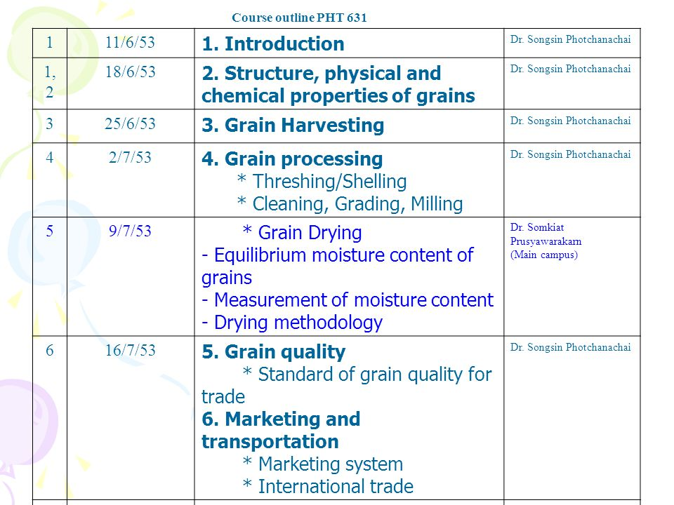 2. Structure, physical and chemical properties of grains