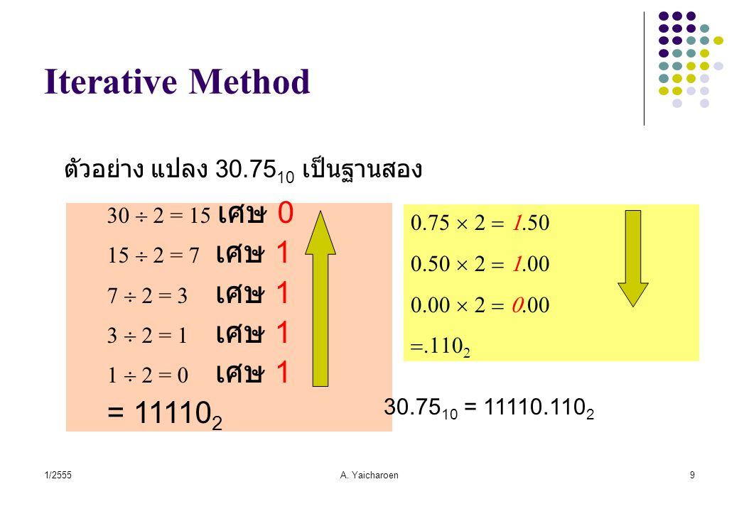 Iterative Method = 111102 ตัวอย่าง แปลง 30.7510 เป็นฐานสอง