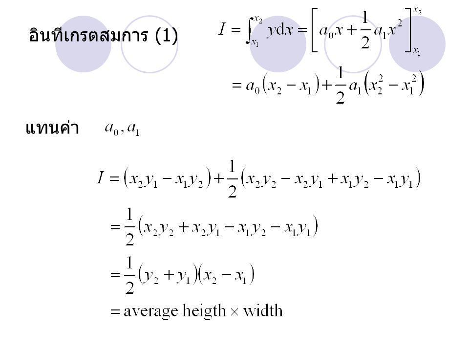 อินทีเกรตสมการ (1) แทนค่า