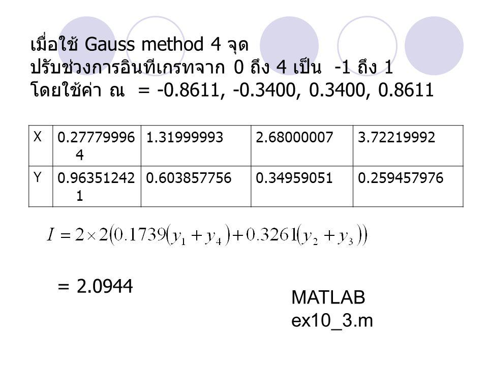 เมื่อใช้ Gauss method 4 จุด