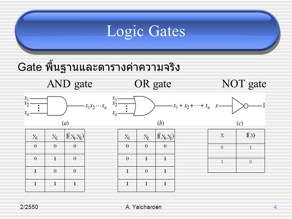 Logic Gates Gate พื้นฐานและตารางค่าความจริง AND gate OR gate NOT gate