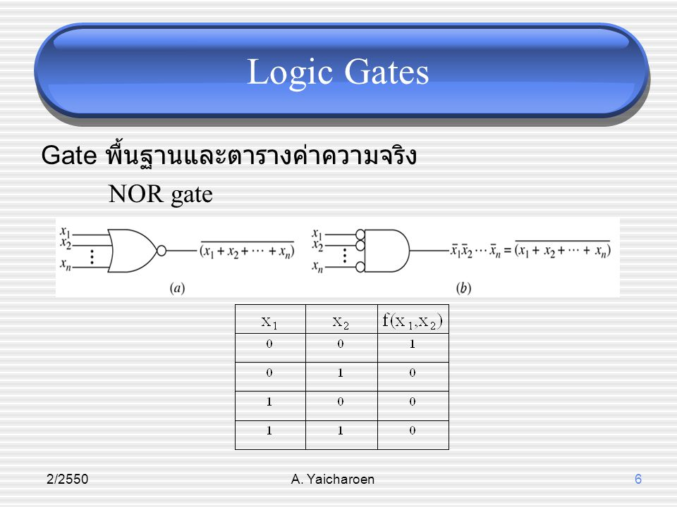 Logic Gates Gate พื้นฐานและตารางค่าความจริง NOR gate 2/2550