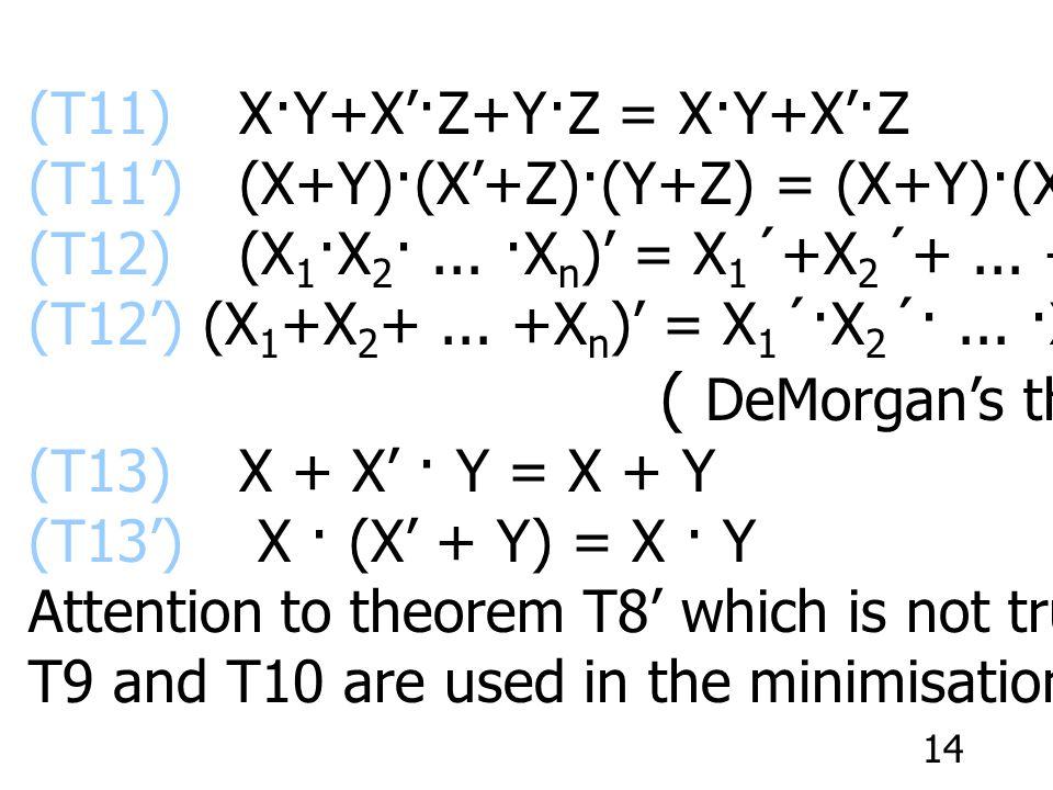 (T11). X·Y+X'·Z+Y·Z = X·Y+X'·Z. (Consensus) (T11')