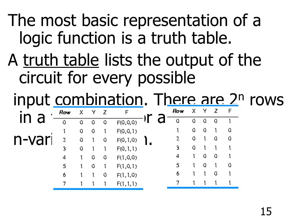 The most basic representation of a logic function is a truth table.