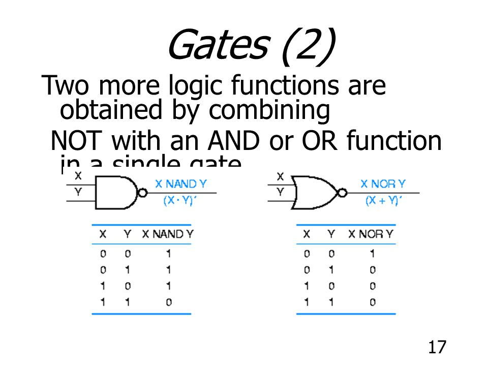 Gates (2) Two more logic functions are obtained by combining