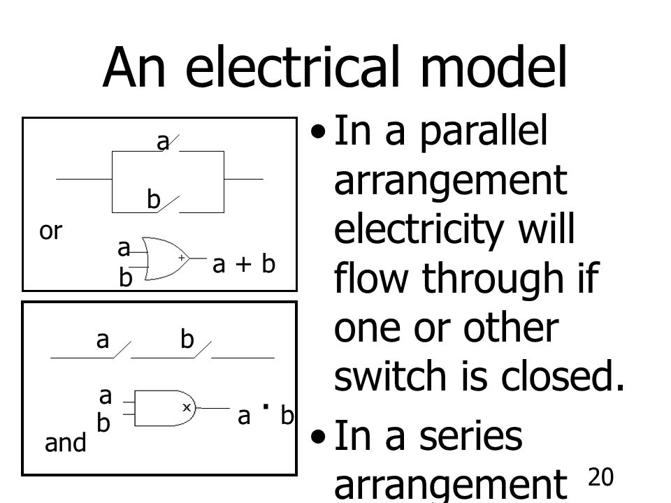 An electrical model In a parallel arrangement electricity will flow through if one or other switch is closed.
