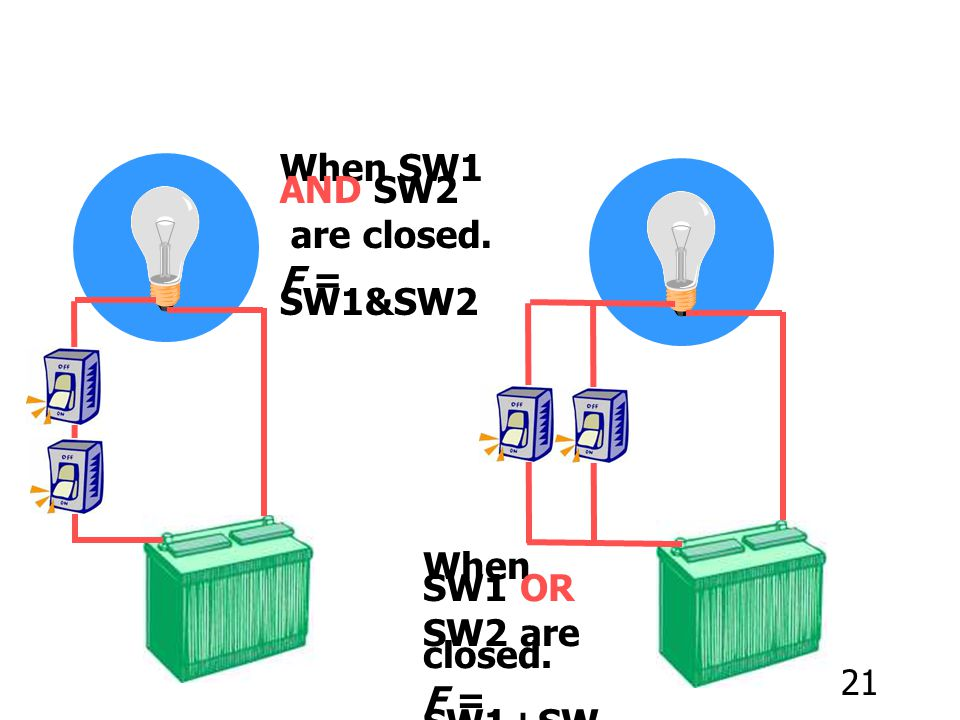 When SW1 AND SW2 are closed. F = SW1&SW2 When SW1 OR SW2 are closed. F = SW1+SW2