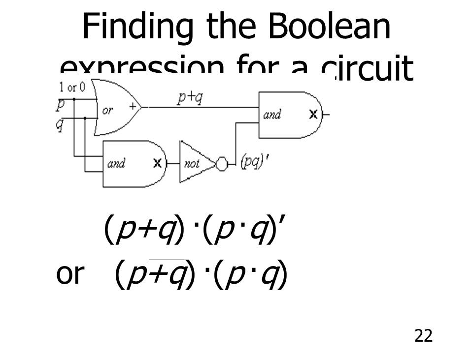 Finding the Boolean expression for a circuit