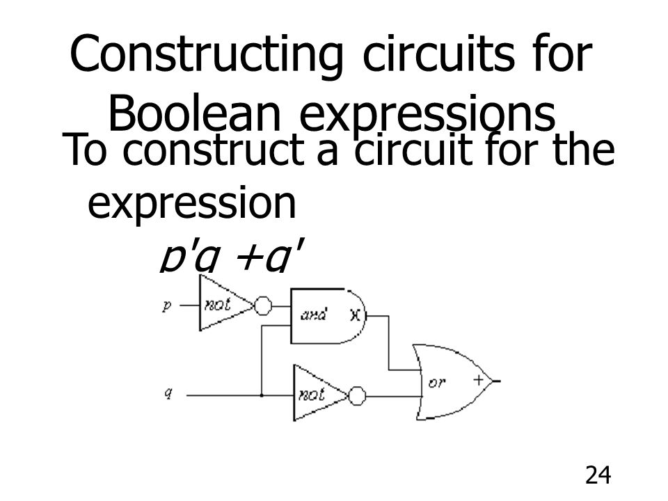 Constructing circuits for Boolean expressions