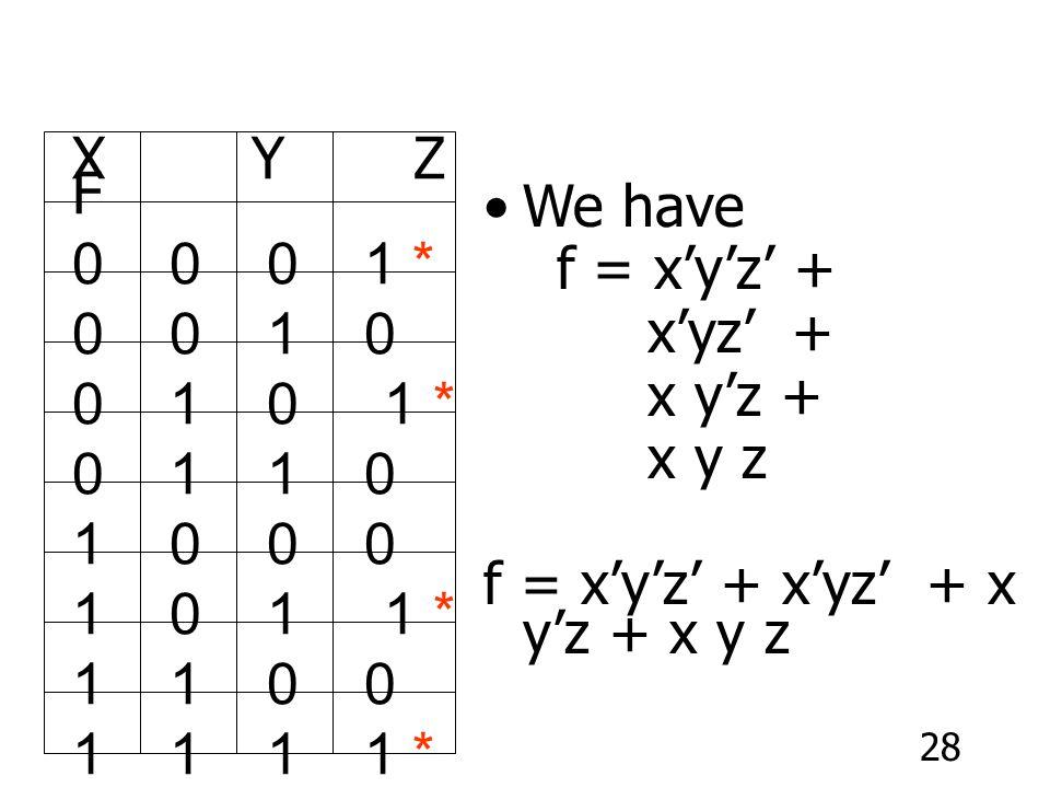 X Y Z F 0 0 0 1 * 0 0 1 0. 0 1 0 1 * 0 1 1 0.