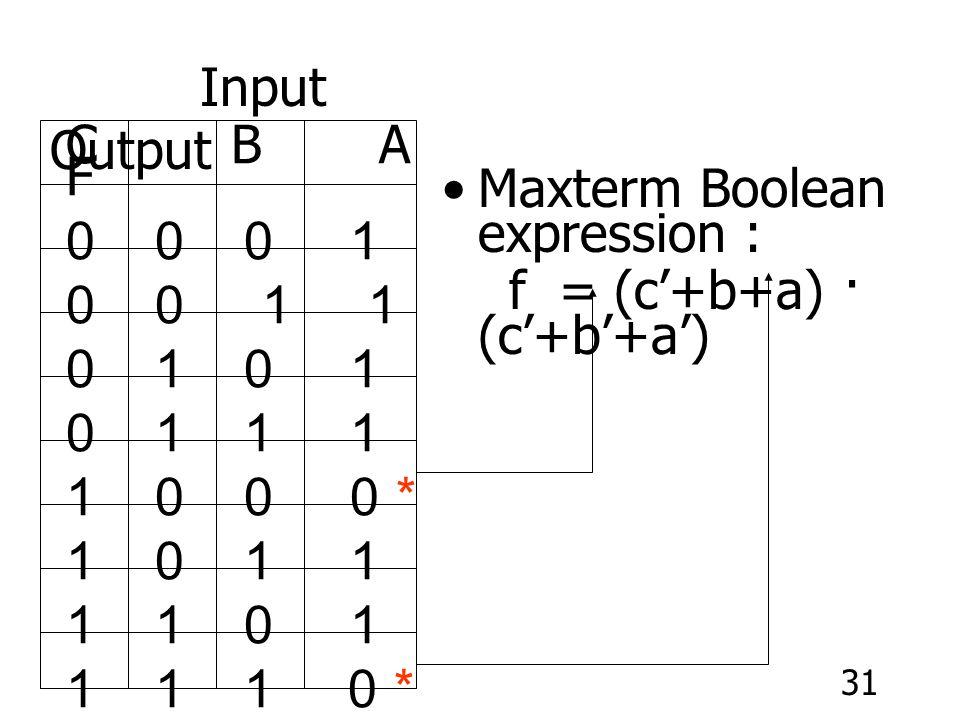 Input Output C B A F. 0 0 0 1. 0 0 1 1. 0 1 0 1.