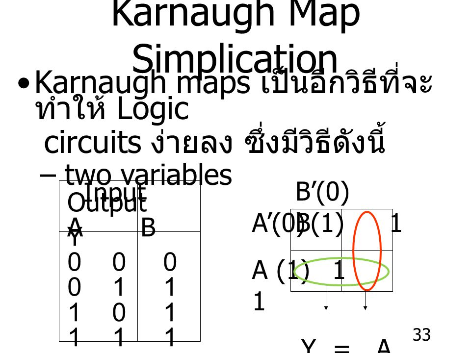 Karnaugh Map Simplication