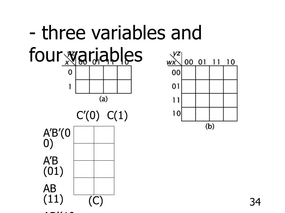 - three variables and four variables