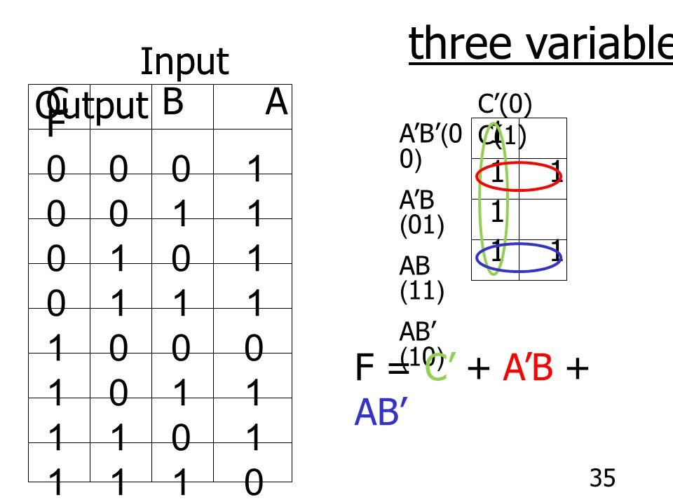 three variables Input Output C B A F