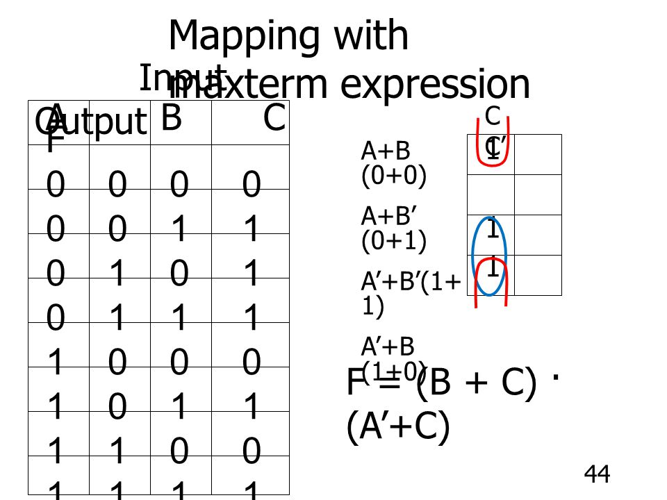 Mapping with maxterm expression