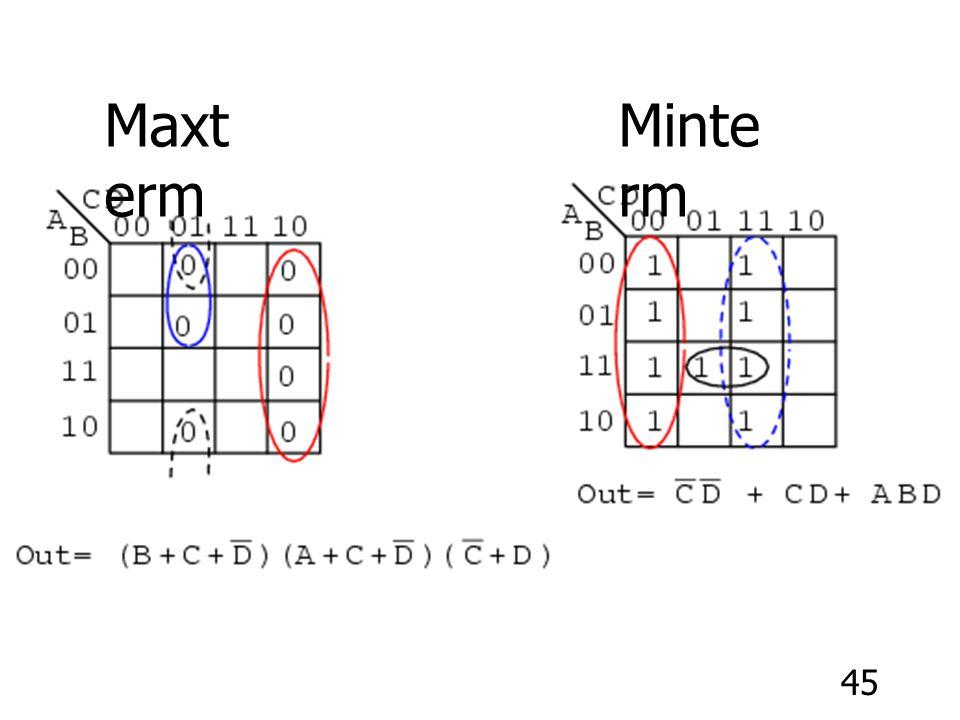 Maxterm Minterm