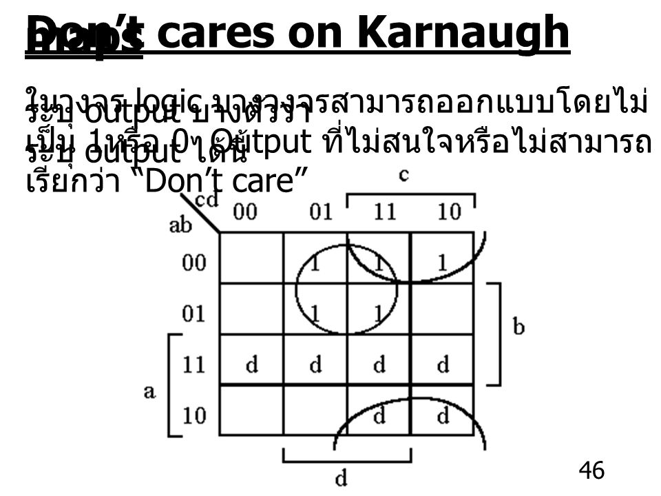 Don't cares on Karnaugh maps