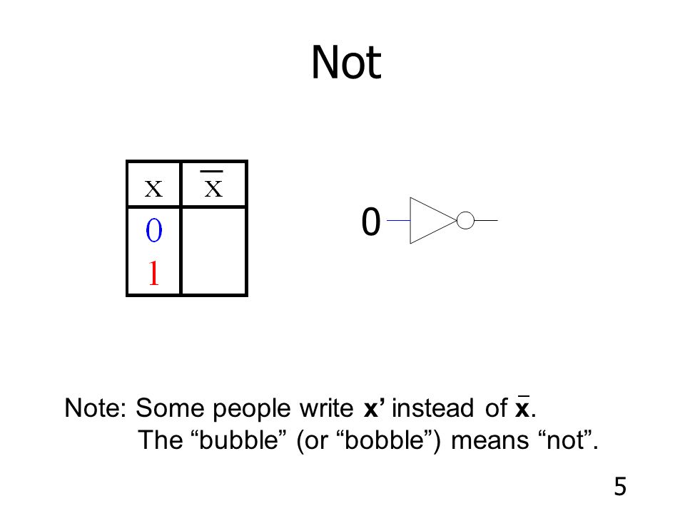 Not Note: Some people write x' instead of x. The bubble (or bobble ) means not .