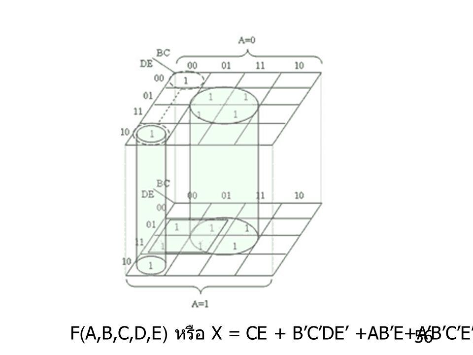 F(A,B,C,D,E) หรือ X = CE + B'C'DE' +AB'E+A'B'C'E'
